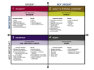 Covey's-quadrants-PNG.png