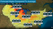 forecast highs .png