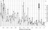cyclical mass extinction.jpg