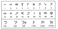 brahmi_numerals.png