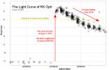 lightcurve.png